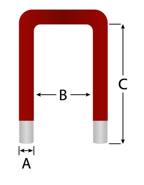 Federbügel (Federbriden) Eckige Ausführung (1Stück): z.B. Ducato 230