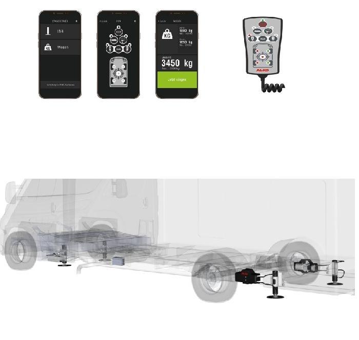 Hydraulische Hubstützen Anlage Fiat Ducato m. Blattfeder 2014-, ALKO HY4 inkl. Wiegefunktion, App Steuerung ( AL-KO ) Kl. 1 bis 6,0t zGG, 12V