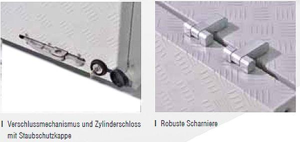 ALUTRANS- Wohnmobil ALUBOX Biker inkl. Kit Bike